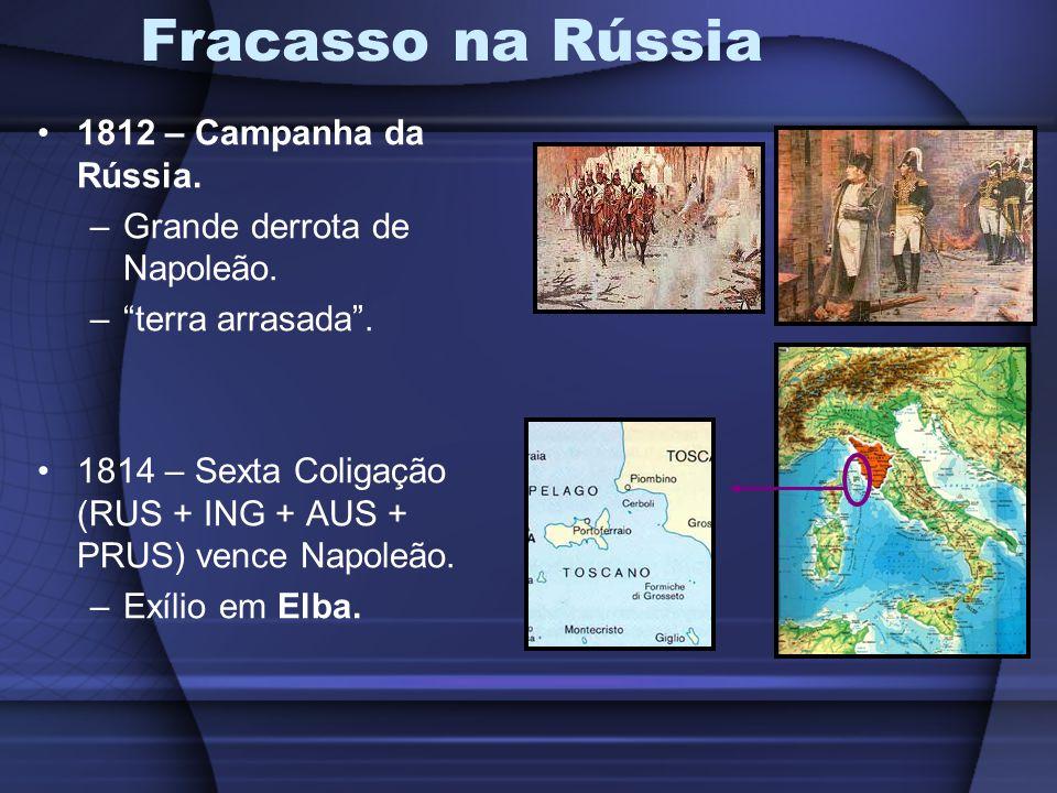 Fracasso na Rússia 1812 – Campanha da Rússia.