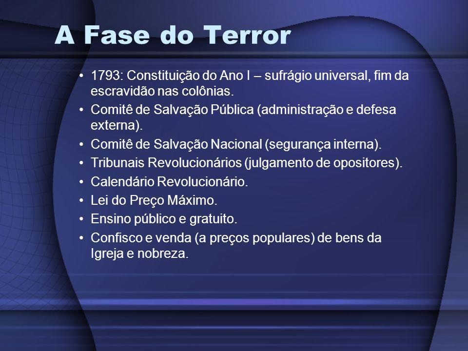 A Fase do Terror 1793: Constituição do Ano I – sufrágio universal, fim da escravidão nas colônias.