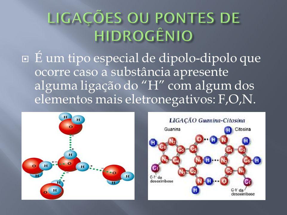 LIGAÇÕES OU PONTES DE HIDROGÊNIO