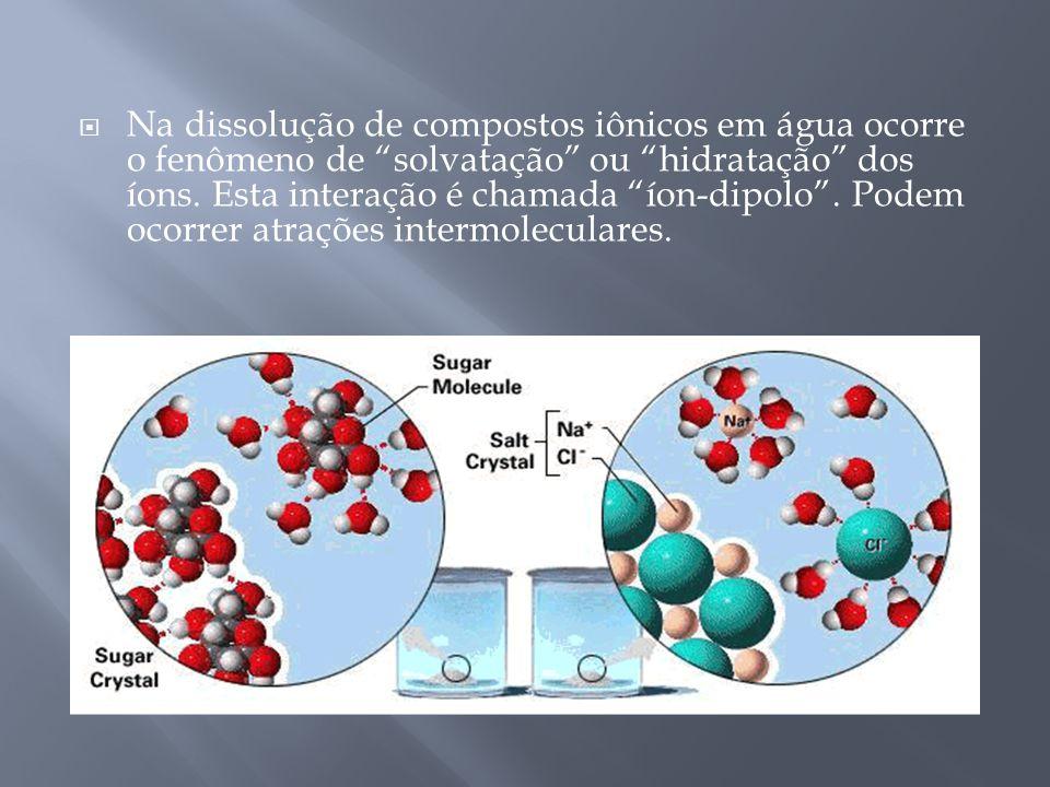 Na dissolução de compostos iônicos em água ocorre o fenômeno de solvatação ou hidratação dos íons.