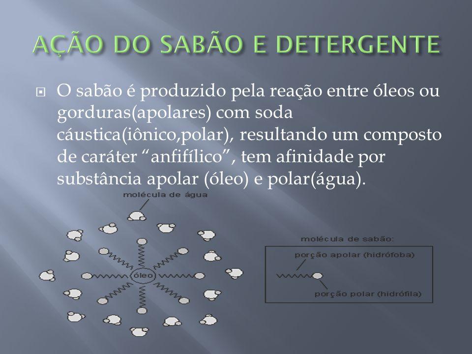 AÇÃO DO SABÃO E DETERGENTE