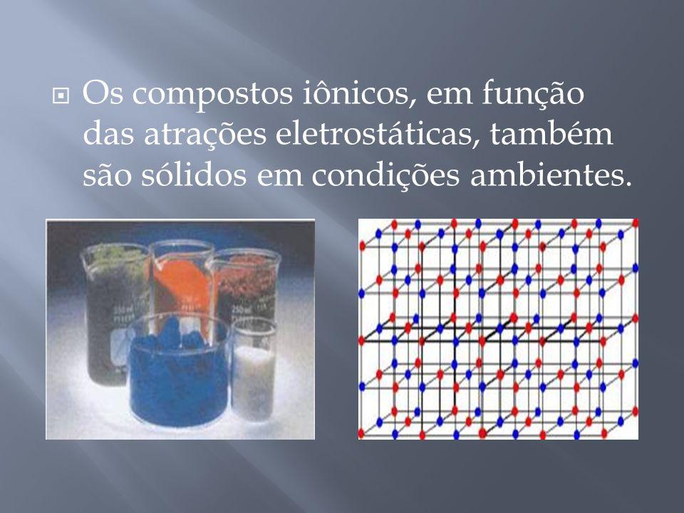 Os compostos iônicos, em função das atrações eletrostáticas, também são sólidos em condições ambientes.