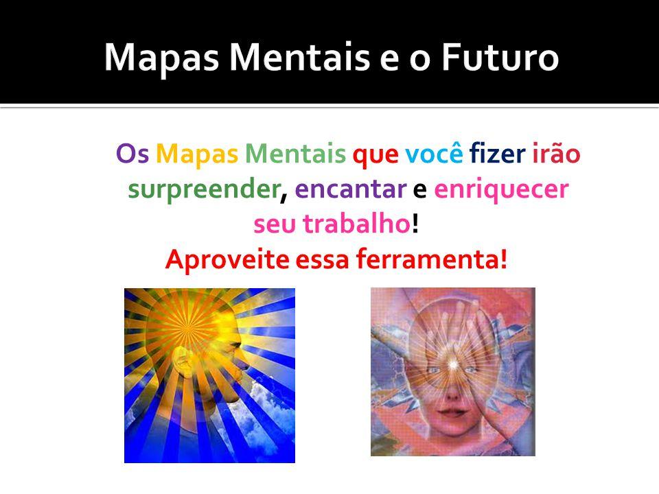 Mapas Mentais e o Futuro