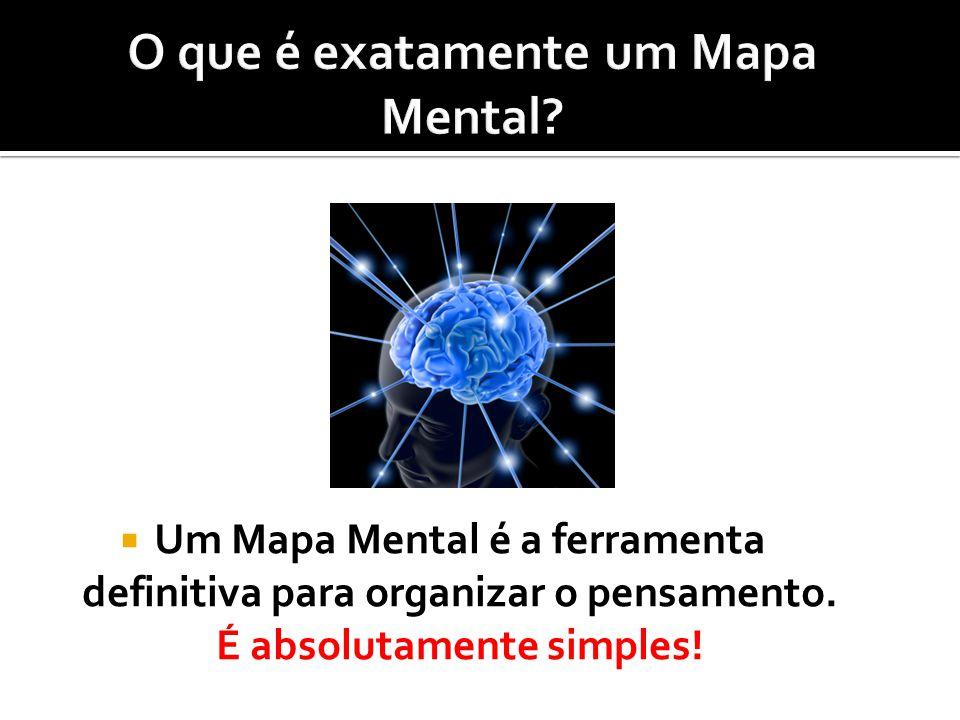 O que é exatamente um Mapa Mental