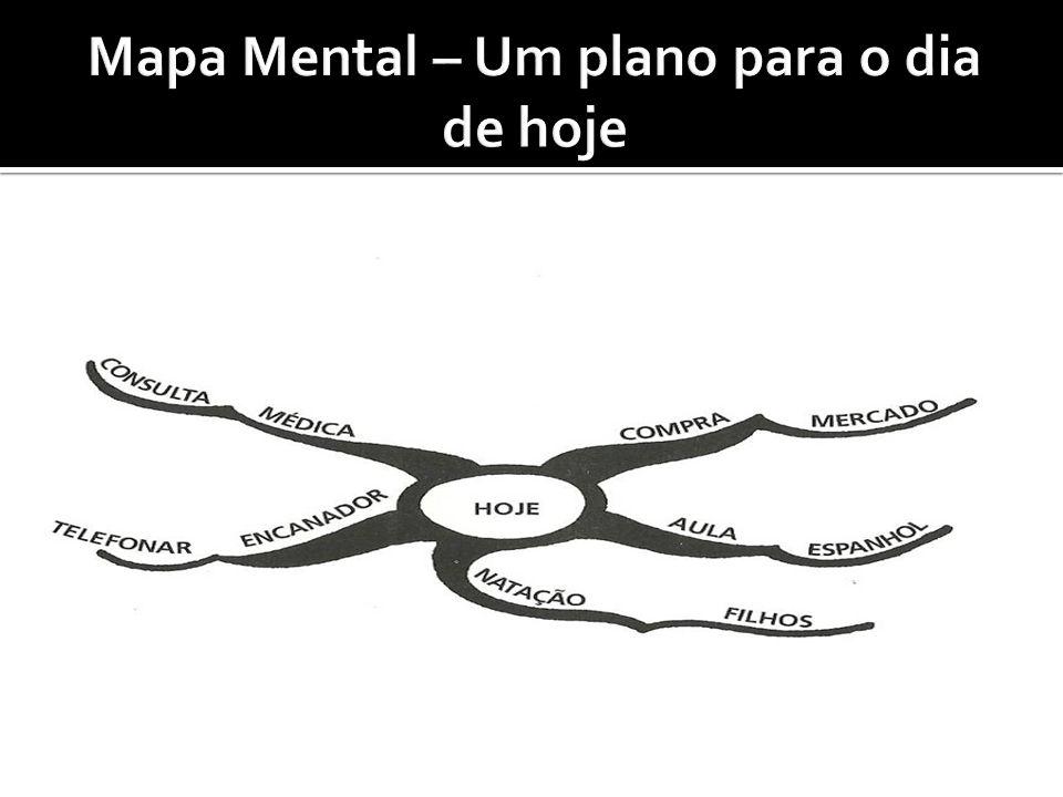Mapa Mental – Um plano para o dia de hoje
