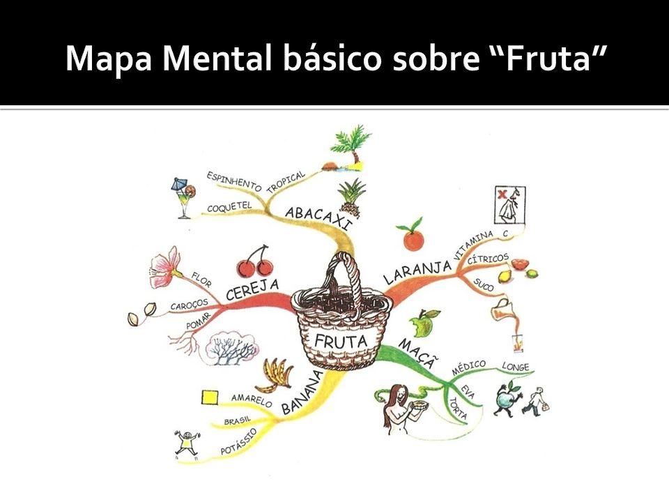 Mapa Mental básico sobre Fruta