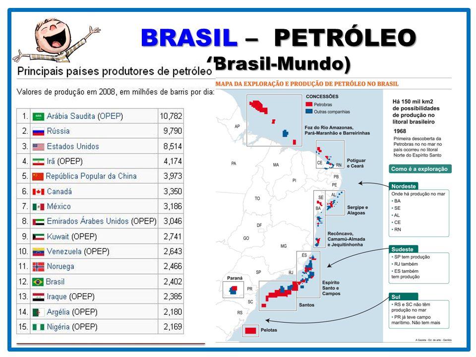BRASIL – PETRÓLEO (Brasil-Mundo)