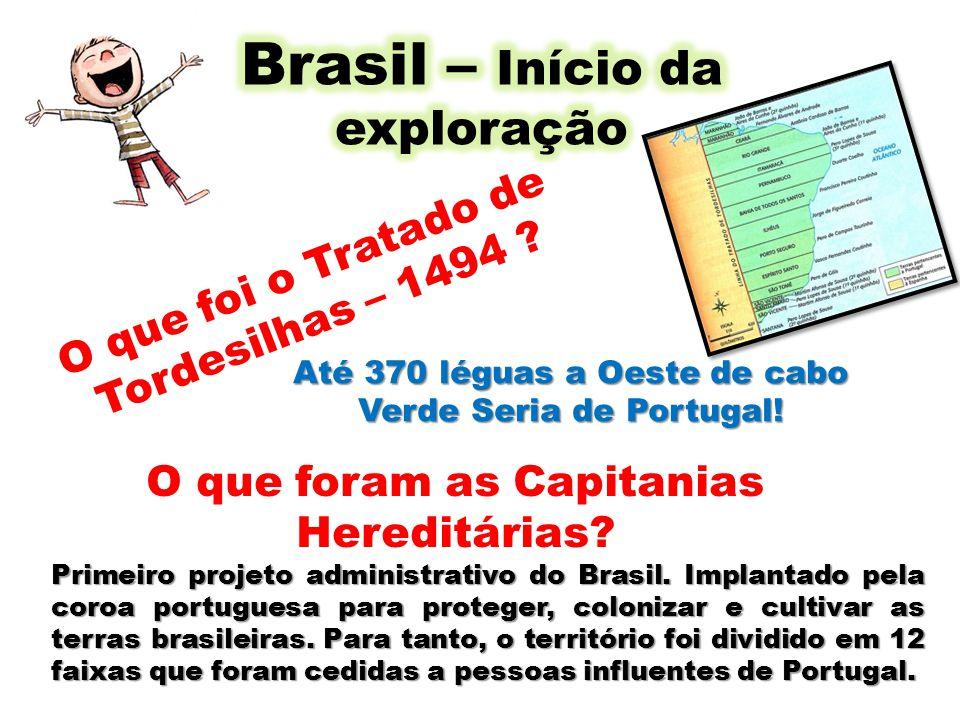 Brasil – Início da exploração