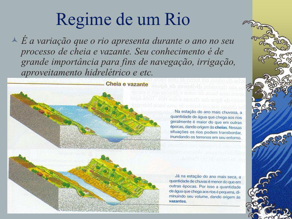Regime de um Rio