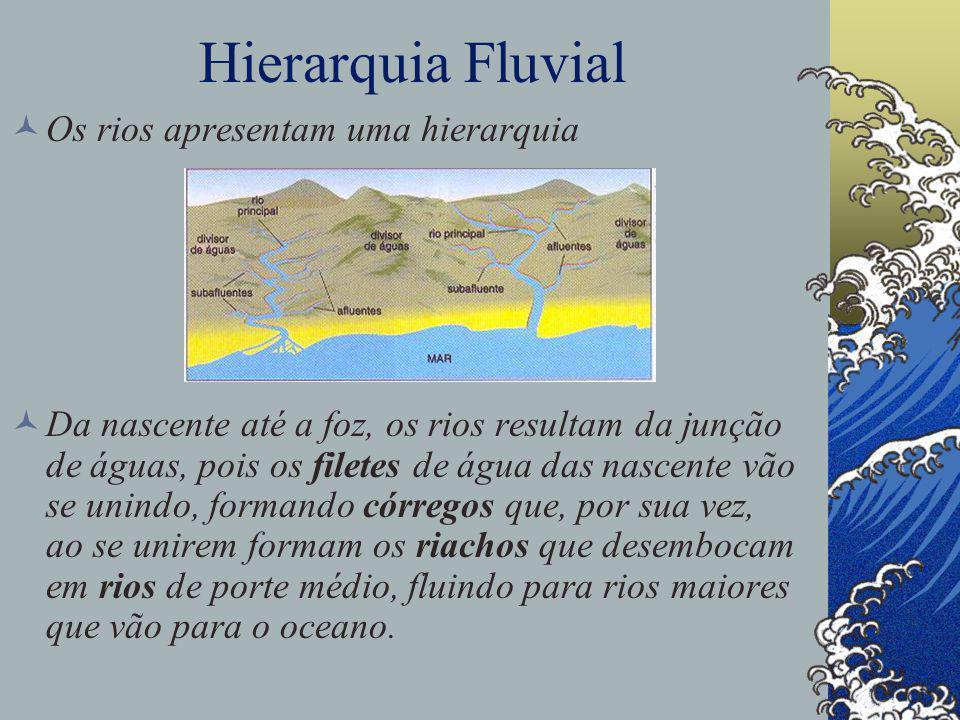 Hierarquia Fluvial Os rios apresentam uma hierarquia