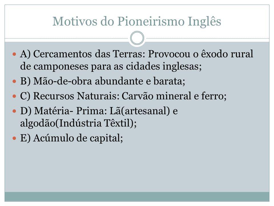 Motivos do Pioneirismo Inglês