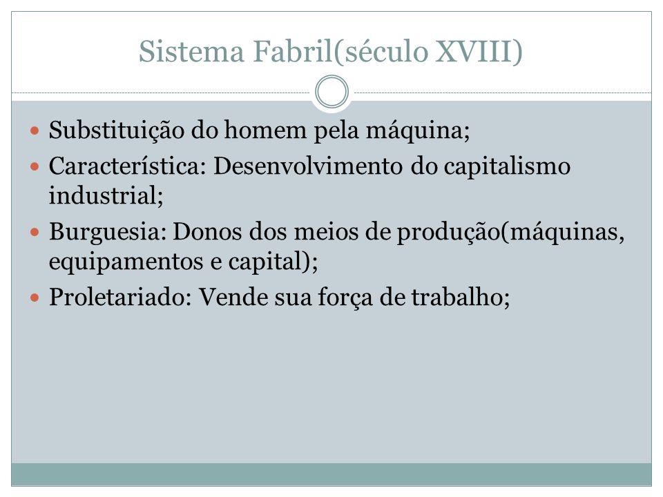 Sistema Fabril(século XVIII)