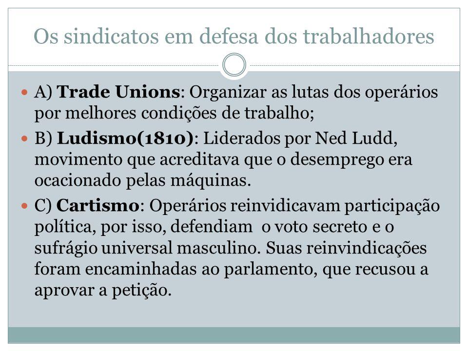 Os sindicatos em defesa dos trabalhadores
