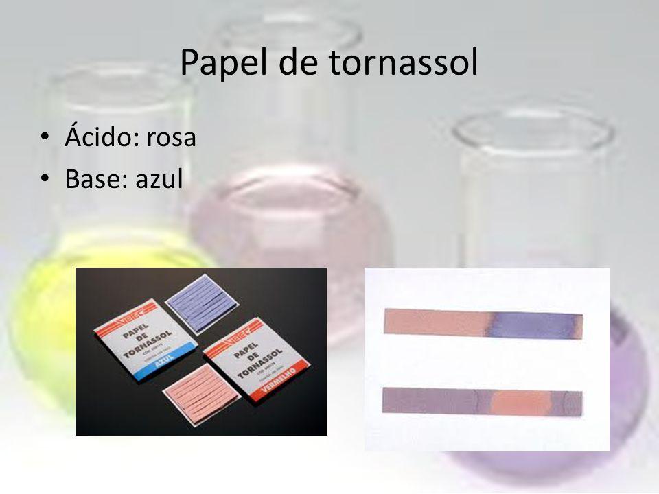 Papel de tornassol Ácido: rosa Base: azul