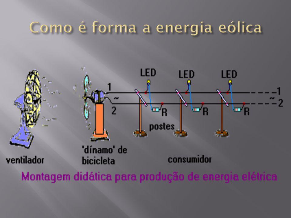 Como é forma a energia eólica