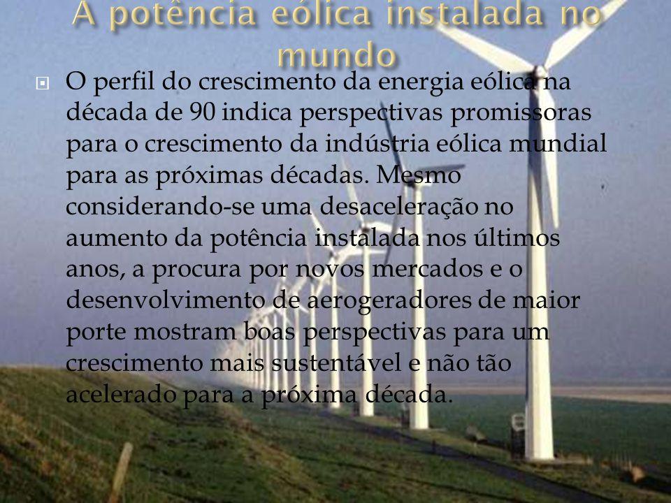 A potência eólica instalada no mundo