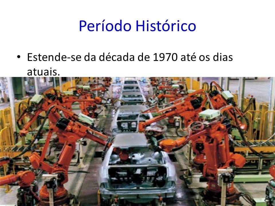Período Histórico Estende-se da década de 1970 até os dias atuais.