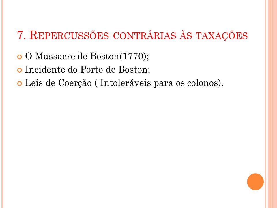 7. Repercussões contrárias às taxações