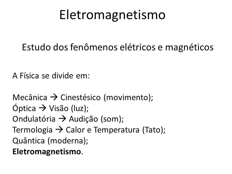 Estudo dos fenômenos elétricos e magnéticos