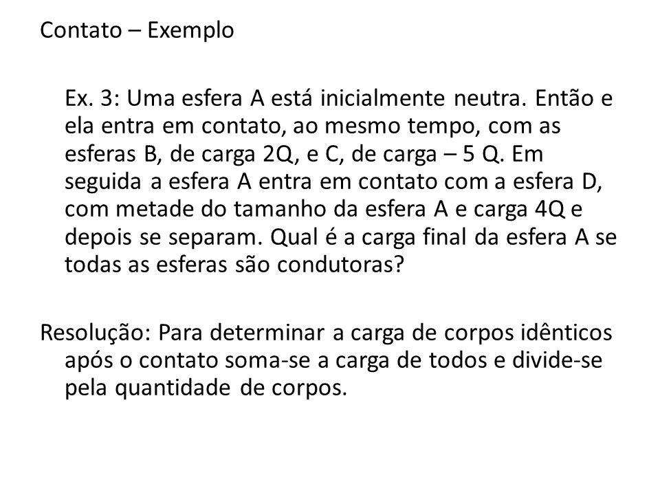 Contato – Exemplo Ex. 3: Uma esfera A está inicialmente neutra