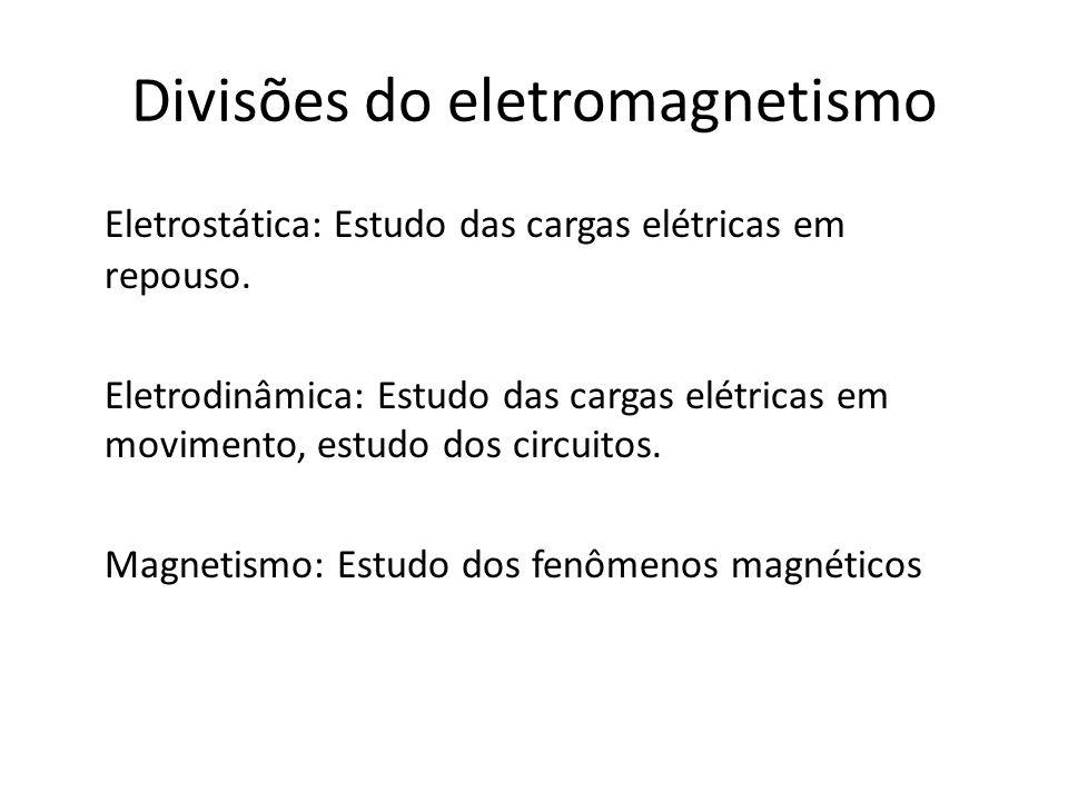 Divisões do eletromagnetismo