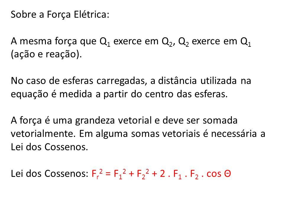 Sobre a Força Elétrica: