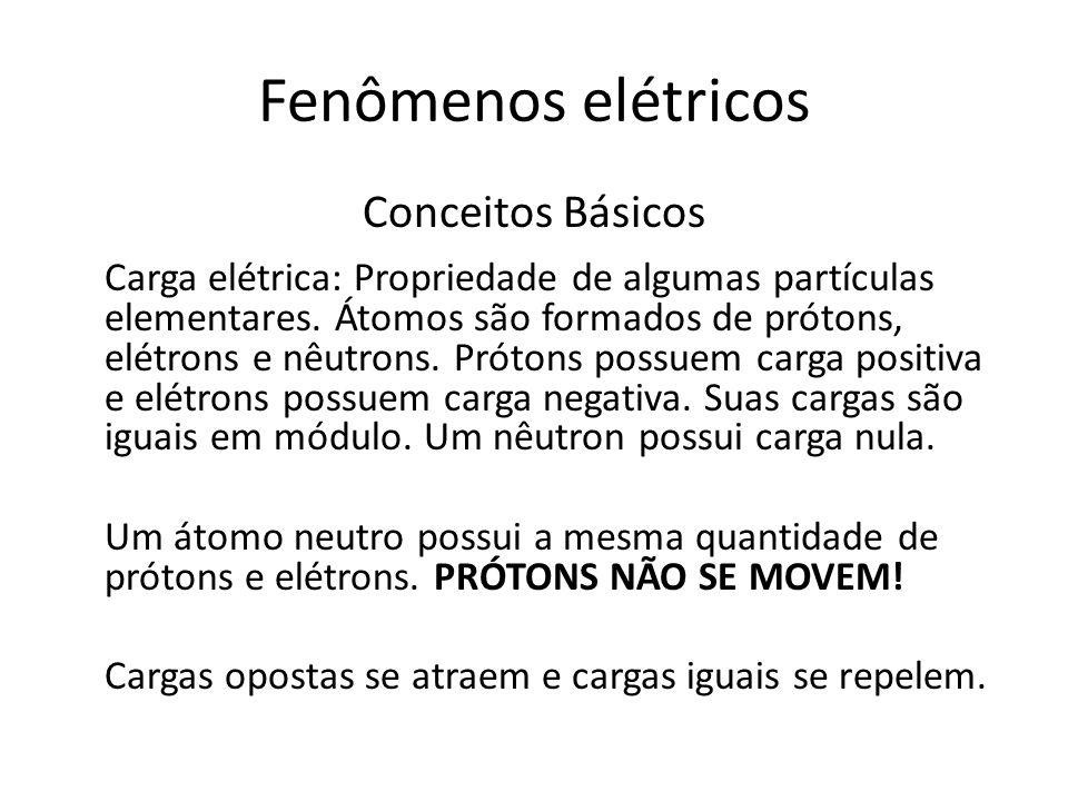 Fenômenos elétricos Conceitos Básicos