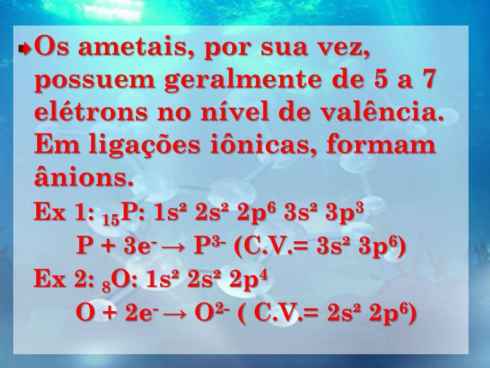 Os ametais, por sua vez, possuem geralmente de 5 a 7 elétrons no nível de valência. Em ligações iônicas, formam ânions.