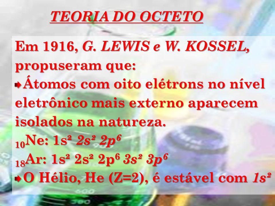 TEORIA DO OCTETO Em 1916, G. LEWIS e W. KOSSEL, propuseram que: Átomos com oito elétrons no nível.