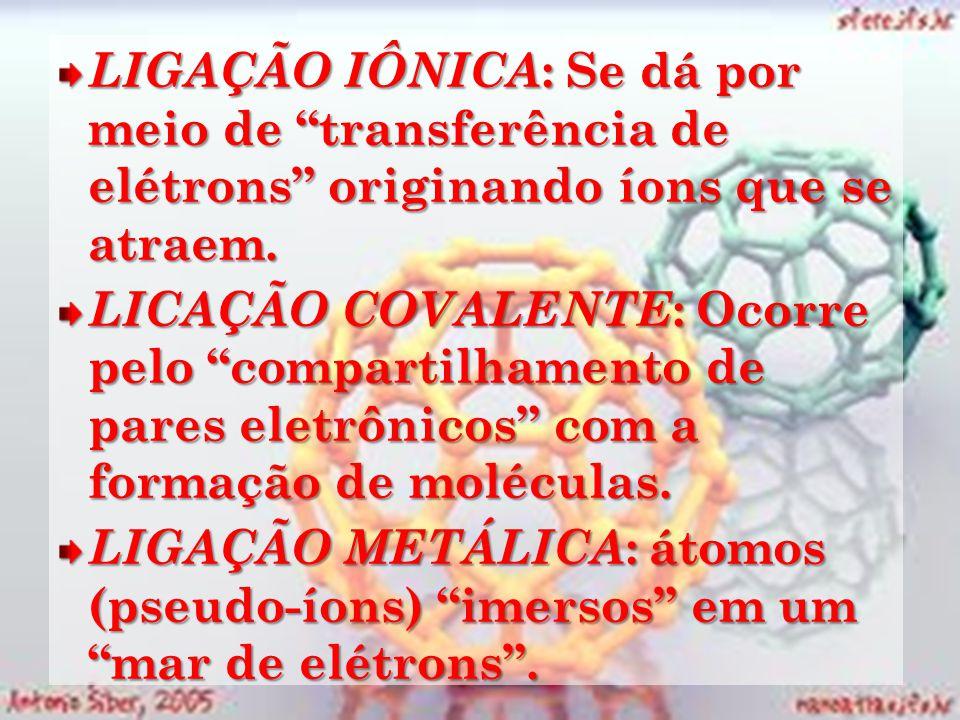 LIGAÇÃO IÔNICA: Se dá por meio de transferência de elétrons originando íons que se atraem.