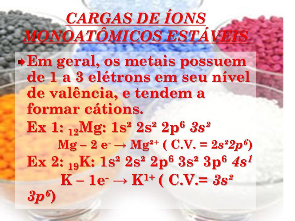 CARGAS DE ÍONS MONOATÔMICOS ESTÁVEIS