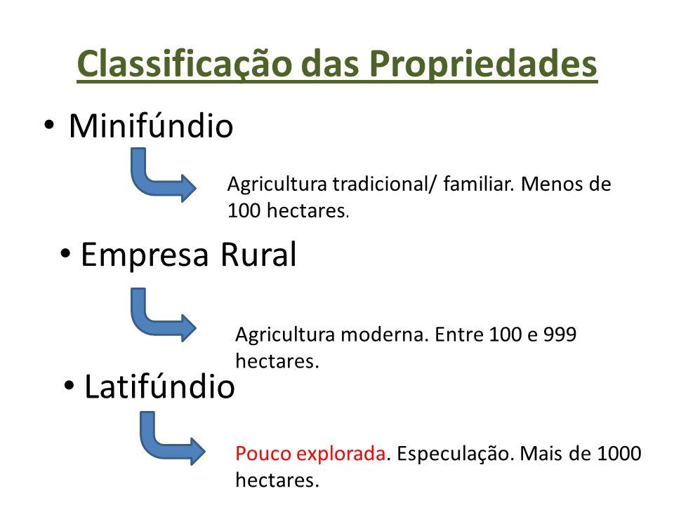 Classificação das Propriedades