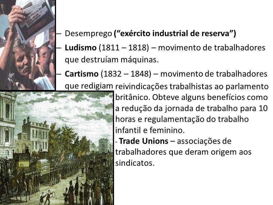 Desemprego ( exército industrial de reserva )