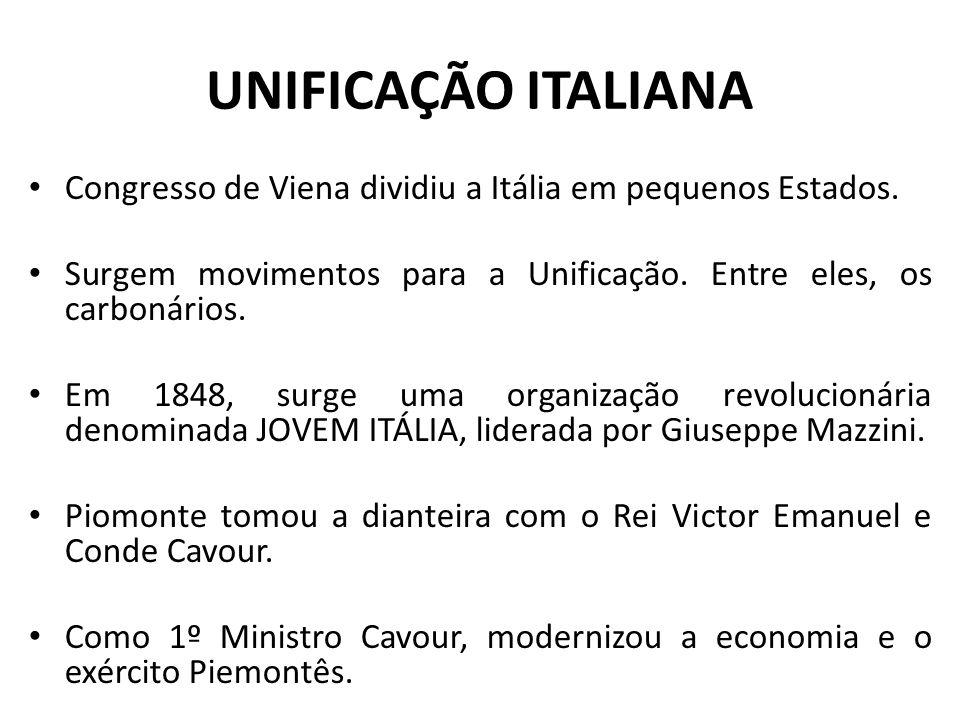 UNIFICAÇÃO ITALIANA Congresso de Viena dividiu a Itália em pequenos Estados. Surgem movimentos para a Unificação. Entre eles, os carbonários.