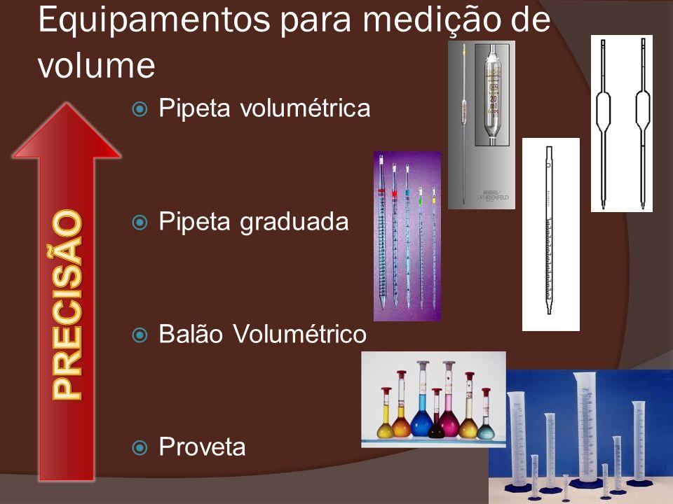 Equipamentos para medição de volume