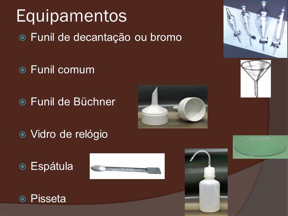 Equipamentos Funil de decantação ou bromo Funil comum Funil de Büchner