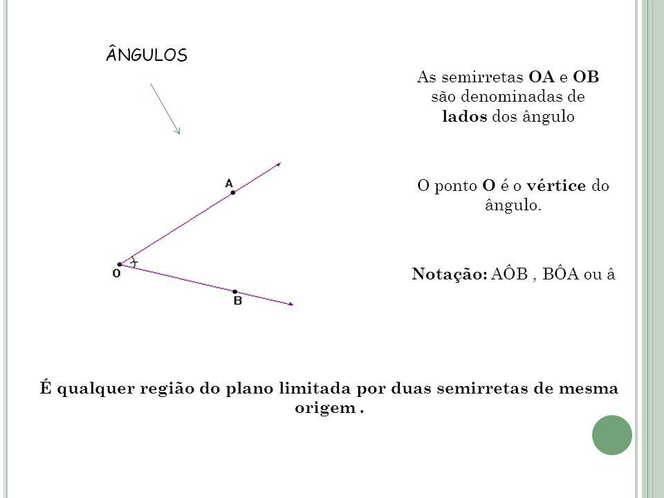 As semirretas OA e OB são denominadas de lados dos ângulo