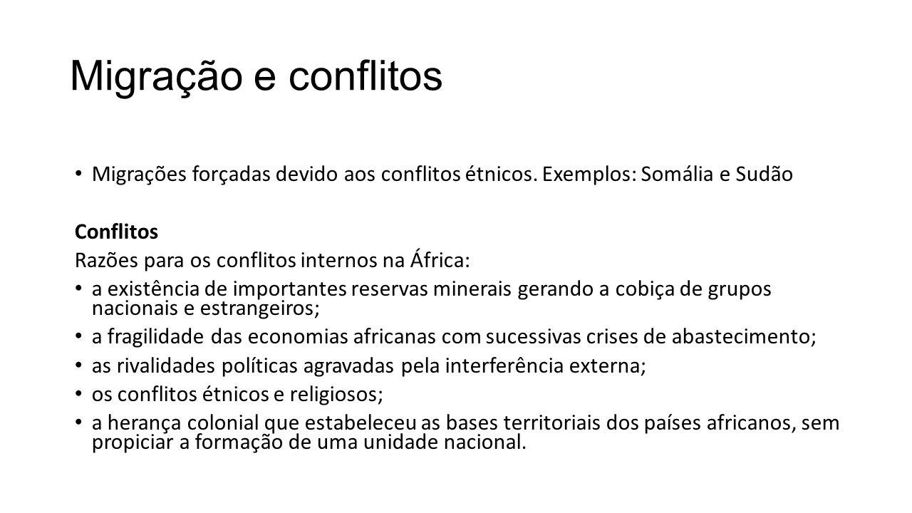 Migração e conflitos Migrações forçadas devido aos conflitos étnicos. Exemplos: Somália e Sudão. Conflitos.