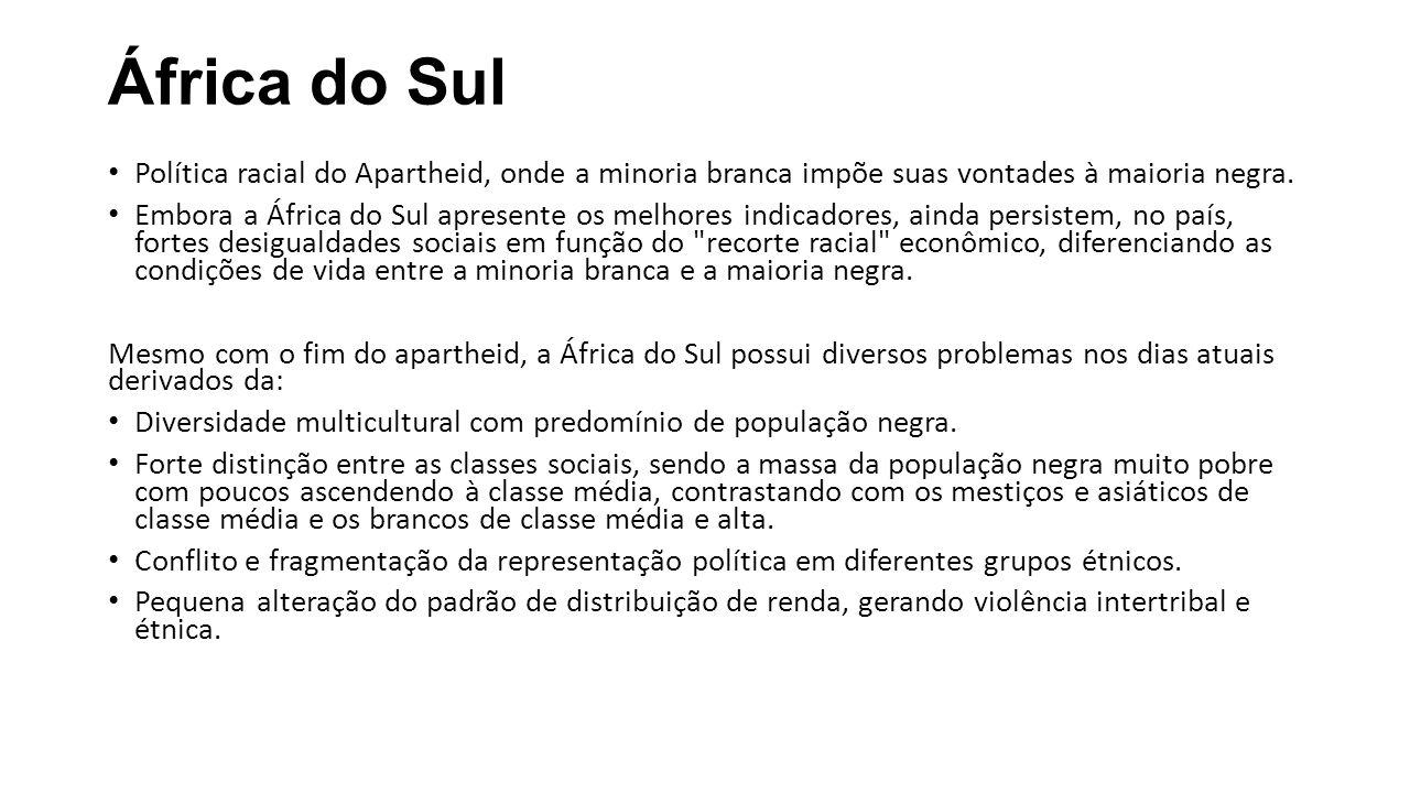 África do Sul Política racial do Apartheid, onde a minoria branca impõe suas vontades à maioria negra.