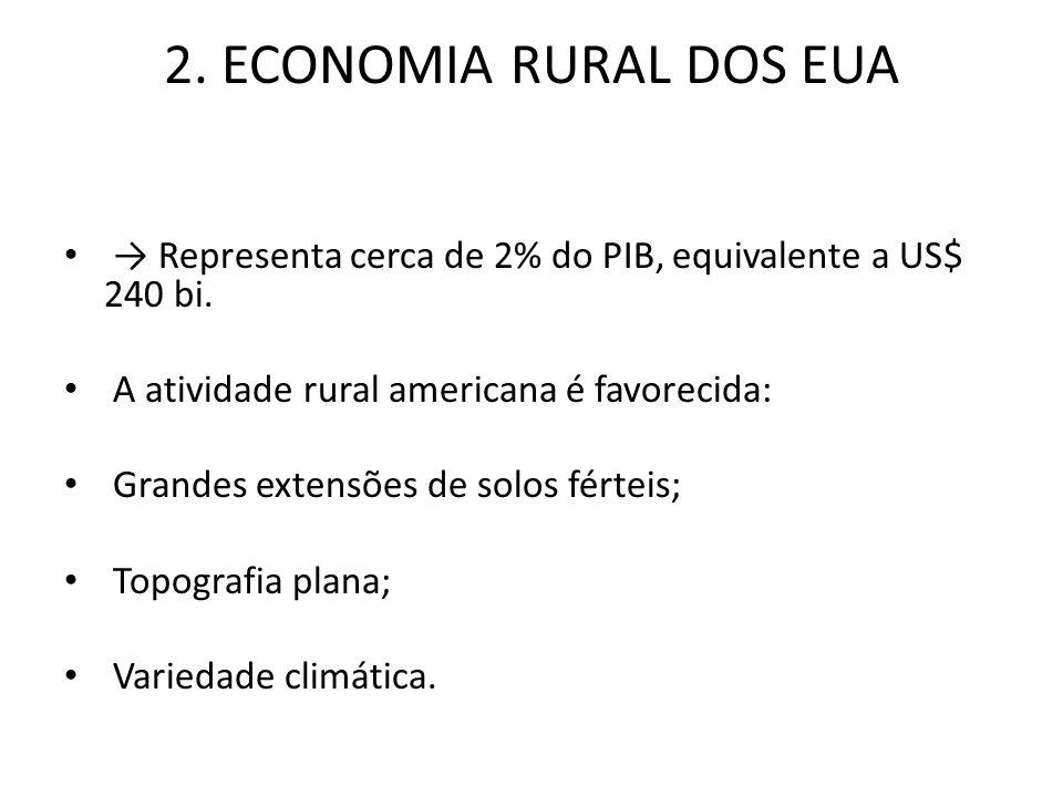 2. ECONOMIA RURAL DOS EUA → Representa cerca de 2% do PIB, equivalente a US$ 240 bi. A atividade rural americana é favorecida: