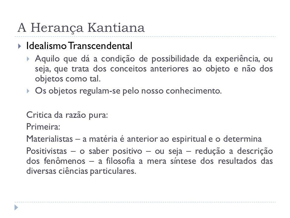 A Herança Kantiana Idealismo Transcendental