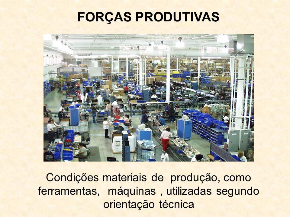 FORÇAS PRODUTIVAS Condições materiais de produção, como ferramentas, máquinas , utilizadas segundo orientação técnica.