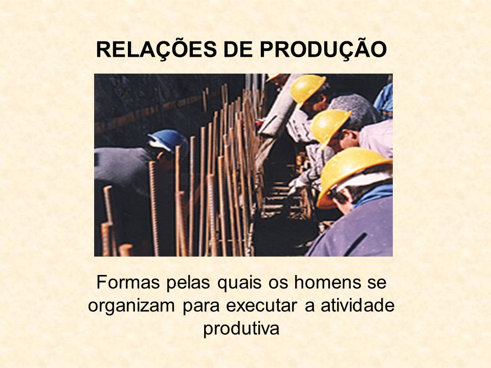 RELAÇÕES DE PRODUÇÃO Formas pelas quais os homens se organizam para executar a atividade produtiva.