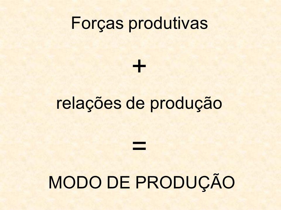 + = Forças produtivas relações de produção MODO DE PRODUÇÃO
