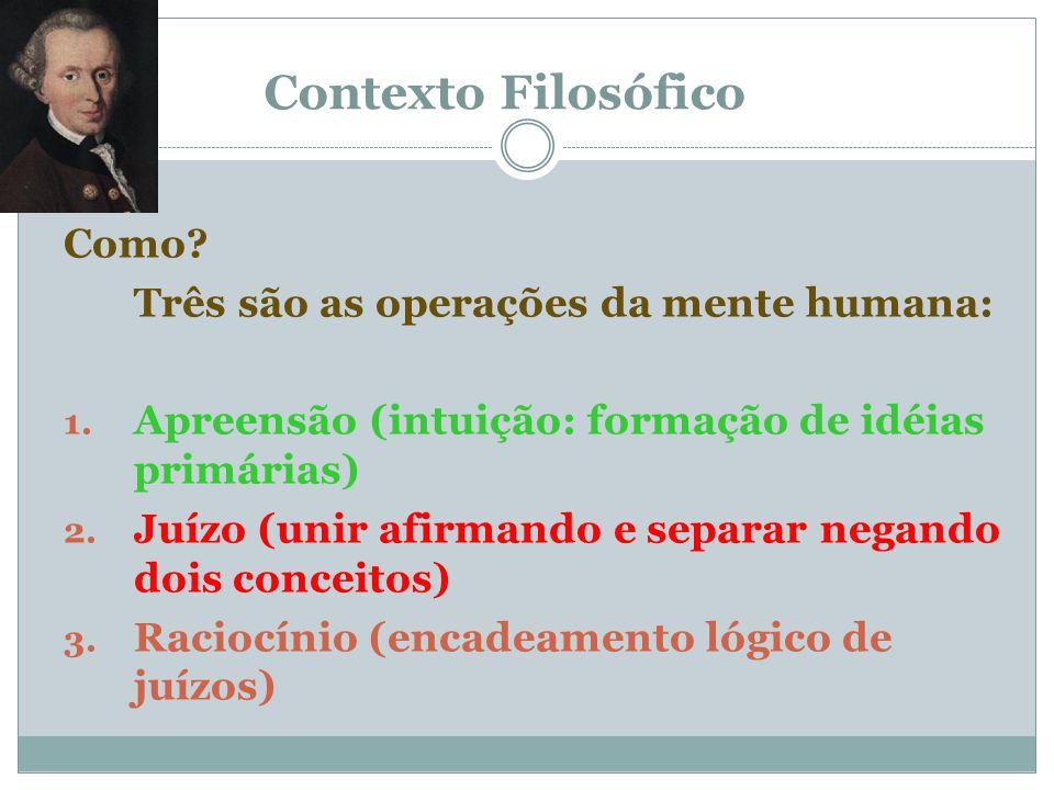 Contexto Filosófico Como Três são as operações da mente humana: