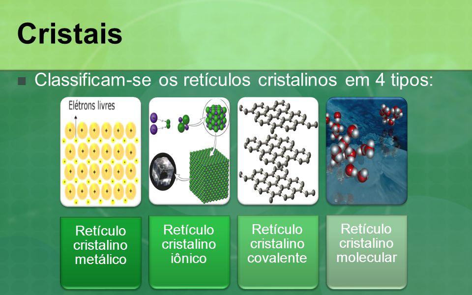 Cristais Classificam-se os retículos cristalinos em 4 tipos: