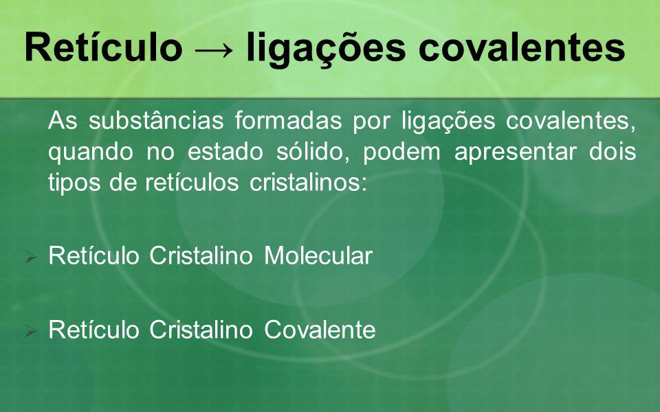 Retículo → ligações covalentes
