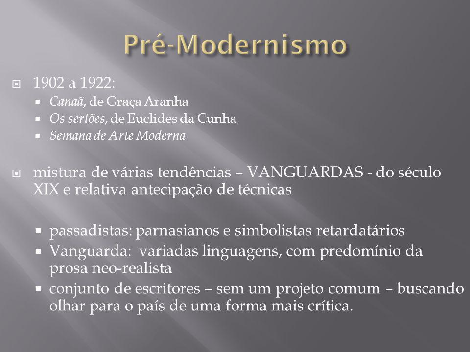 Pré-Modernismo 1902 a 1922: Canaã, de Graça Aranha. Os sertões, de Euclides da Cunha. Semana de Arte Moderna.