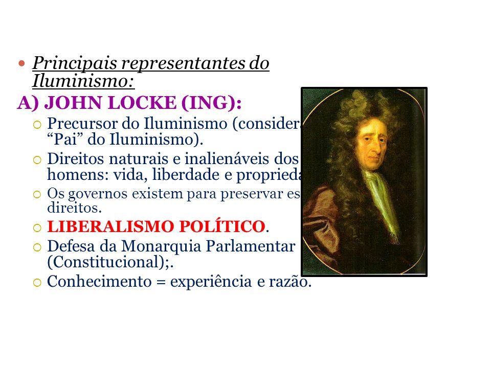 Principais representantes do Iluminismo: A) JOHN LOCKE (ING):
