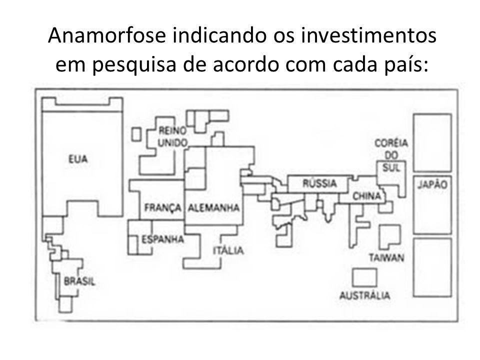 Anamorfose indicando os investimentos em pesquisa de acordo com cada país: